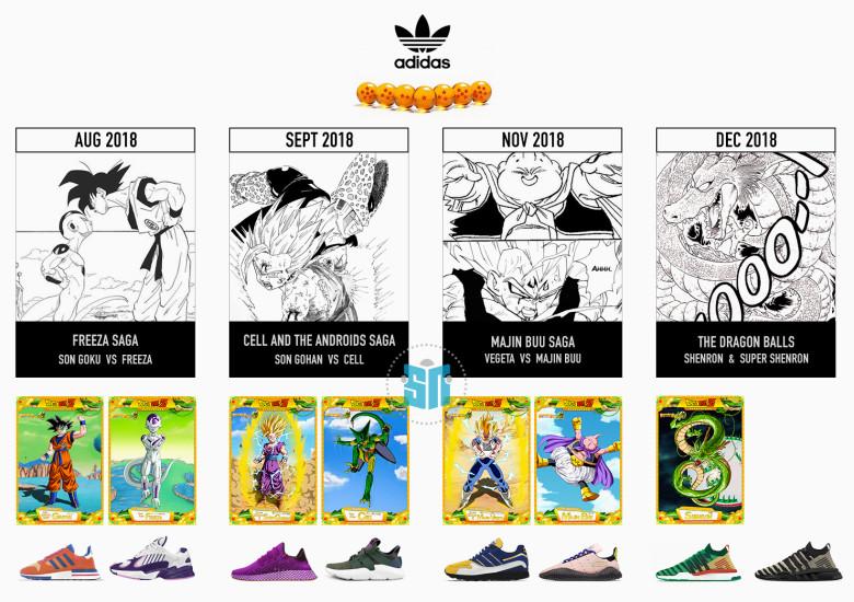 Volledige adidas x Dragon Ball Z collectie | Sneakerjagers