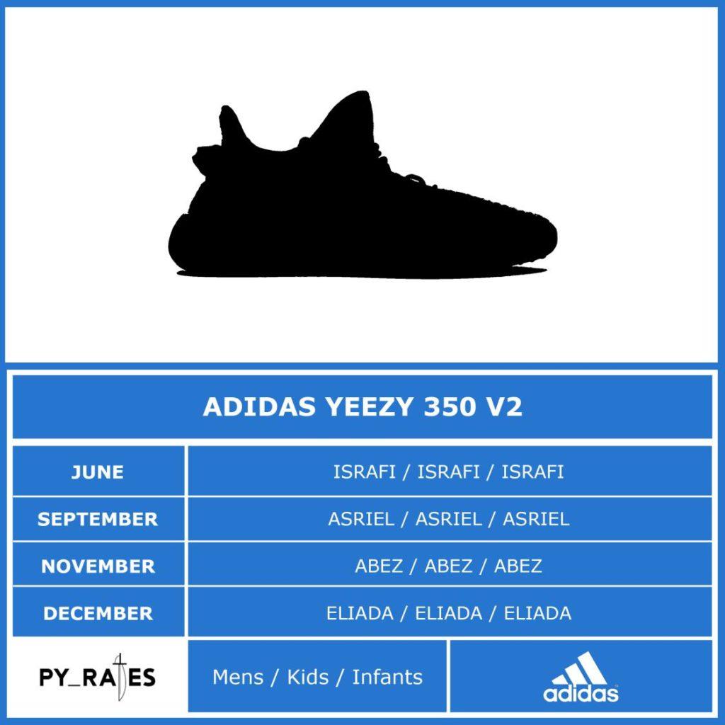 Nieuwe colorways adidas Yeezy