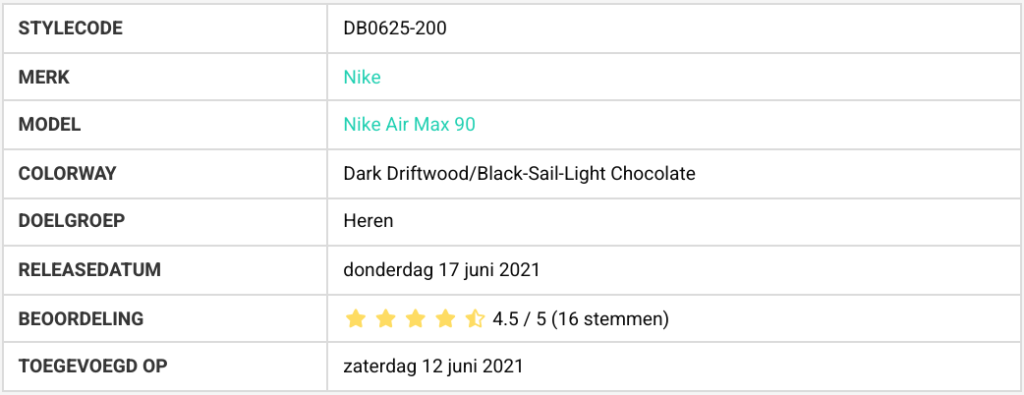 bestverkochte sneaker DB0625-200