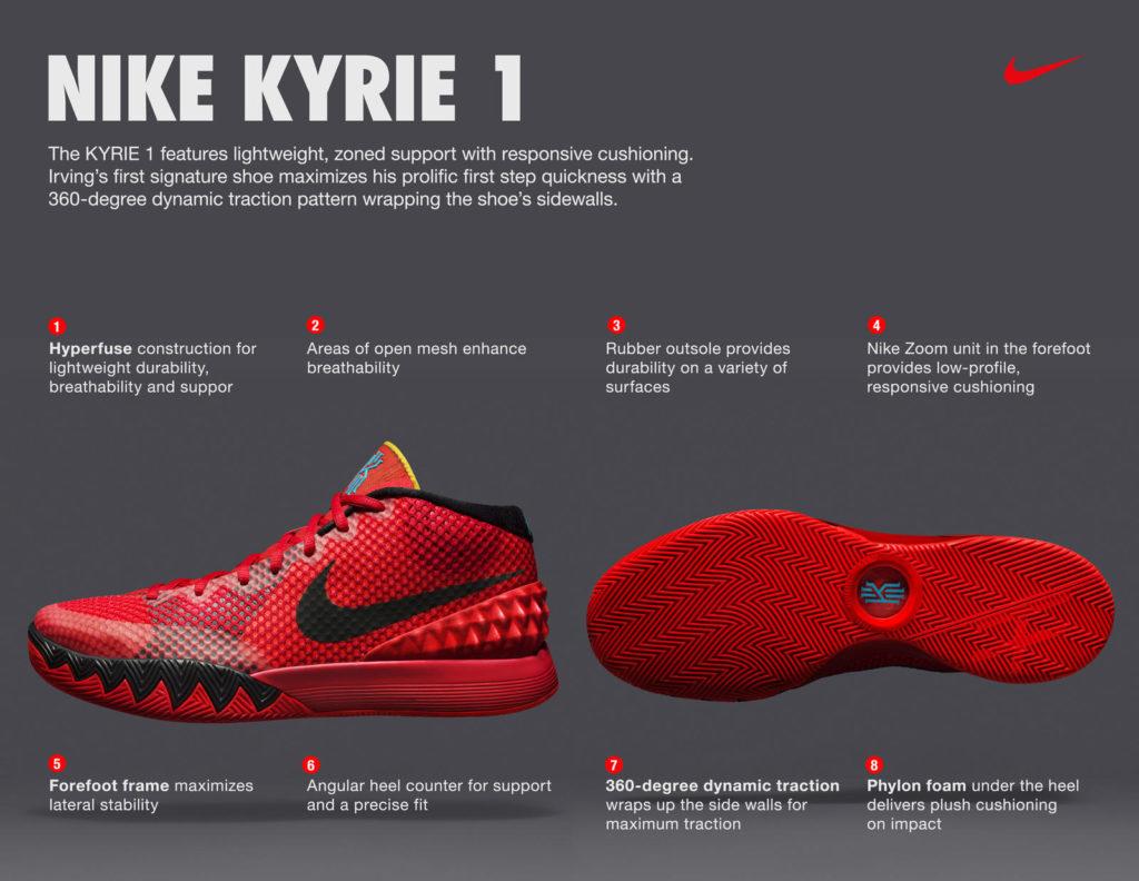 The Kyrie 1