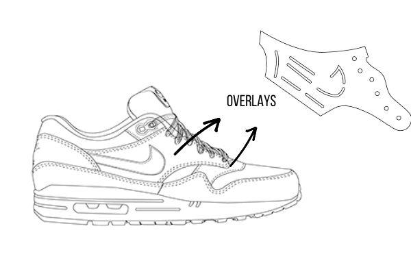 overlays sneaker