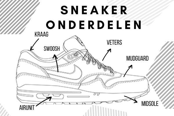 Hoe zit een sneaker in elkaar?
