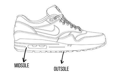 midsole en outsole sneaker